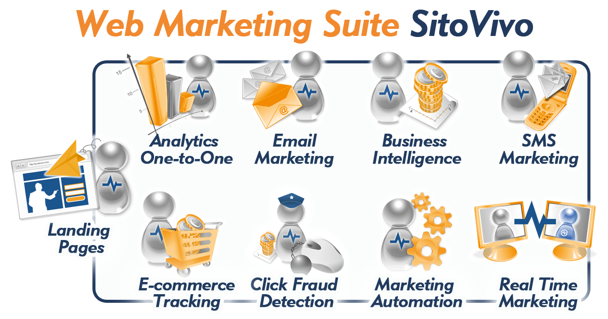 Web Marketing Suite SitoVivo